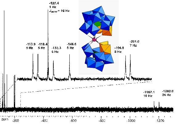 RMN-Spectre lithium