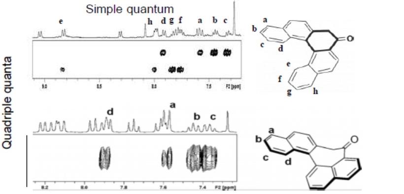 RMN-Structure quantum